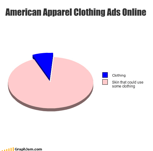ads american apparel clothing look to your left Pie Chart selling skin