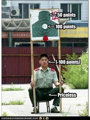 <--- 50 points <--- 100 points <--- (-100 points) <---- Priceless