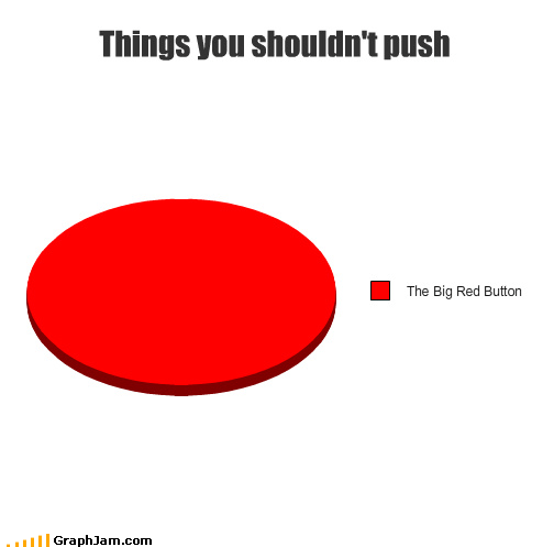does nothing,dont-push-it,Pie Chart,self destruct,the big red button,why is it there