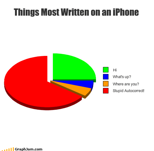 apple autocorrect iphone its-a-phone Pie Chart spelling
