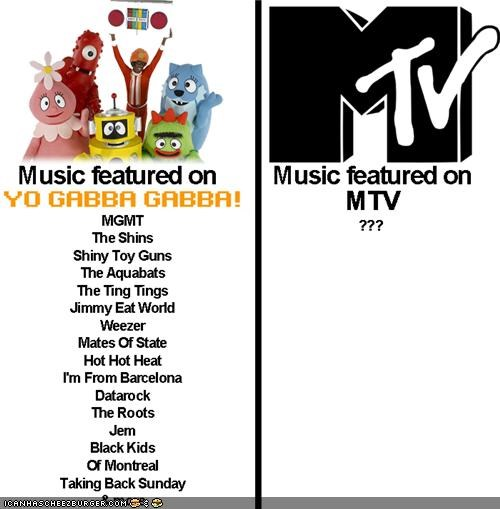 graph Hall of Fame mtv Music nick jr yo gabba gabba - 4150158336