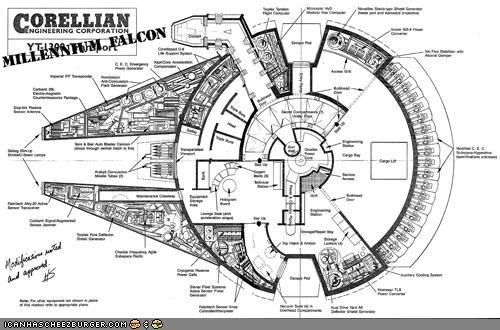 graph info millennium falcon sci fi star wars - 4152737536