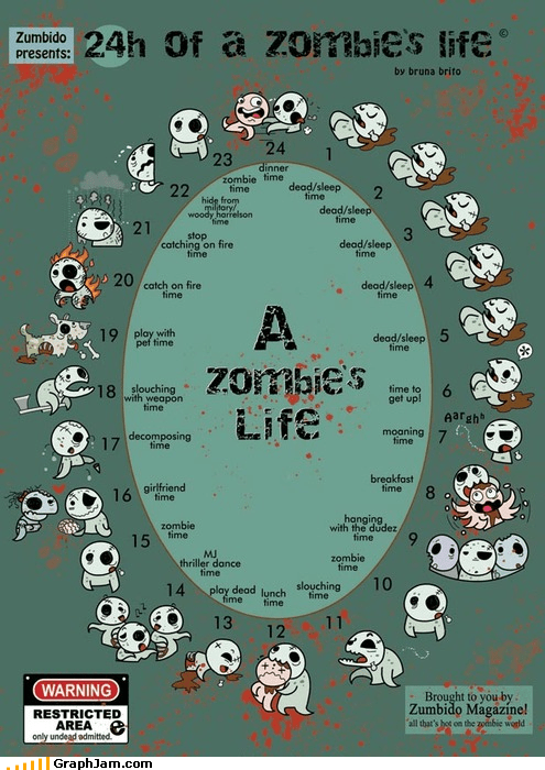brains clock dead eat infographic sleep zombie - 4153456128