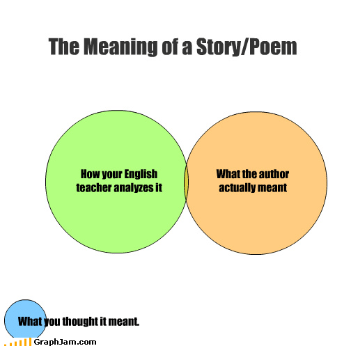 english im-dumb intent metaphors school symbolism teachers venn diagram