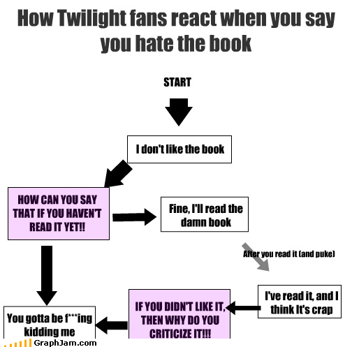 books,eclipse,fans,flow chart,no reasoning,twilight