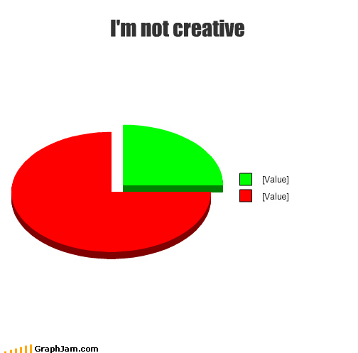 cleverness-where creativity default Pie Chart tags value