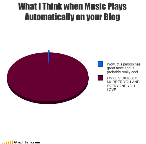 blogs,internet,murder,Music,now-im-not-condoning-it-but,Pie Chart,worst music taste ever