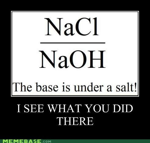 acid all your base base demotivational Memes - 4177060864