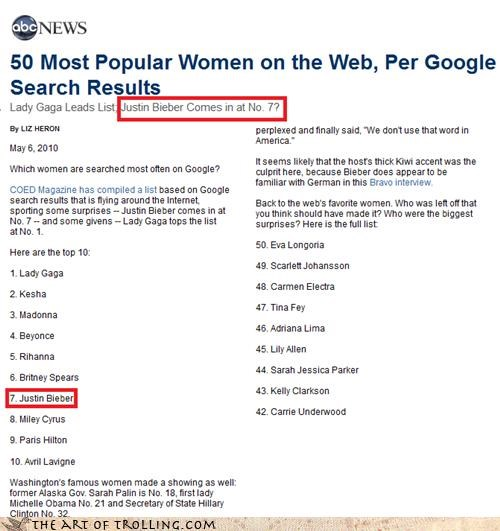 ABC,female,gender,google,justin bieber,lady gaga,list,only-number-7