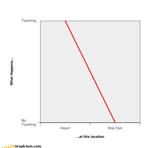 arrested development groping jail Line Graph no touching security strip club TSA - 4177379840