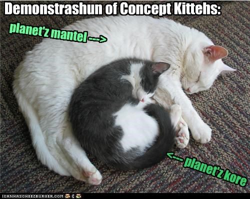 caption,captioned,cat,Cats,concept,core,demonstration,demonstration of concept,mantel,planet,science
