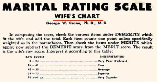 quality of marriage now vs 1939 survey