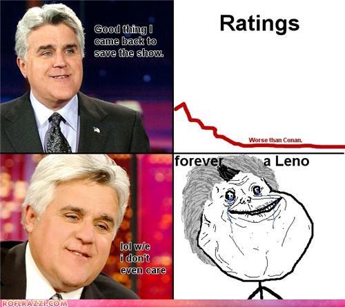 forever alone,funny,jay leno,meme,Tonight Show