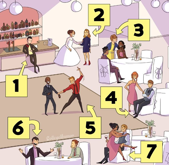 people illustrations meeting seven wedding - 4196357