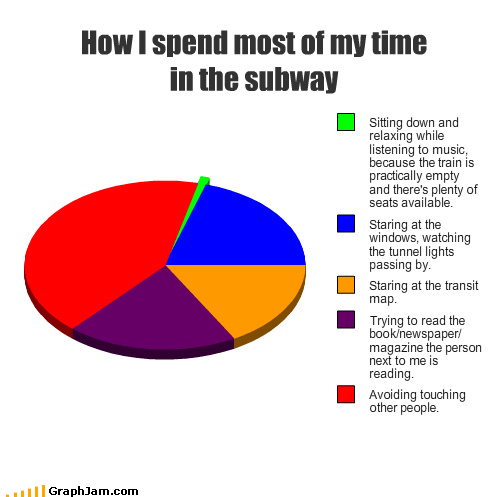 How I spend most of my time in the subway