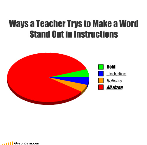 capslock,instructions,Pie Chart,school,teachers,underline,words