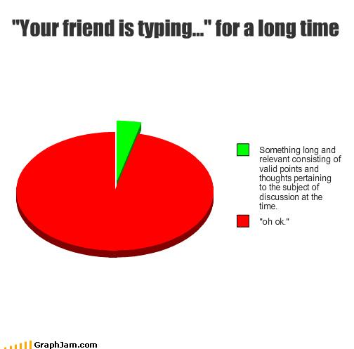 Pie Chart typing - 4243385088