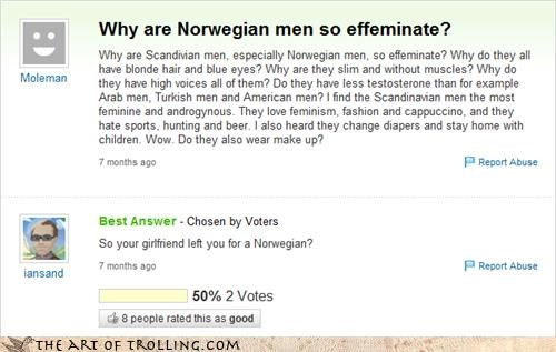 Norway,norwegian men,yahoo answers,relationships,dating,breakups