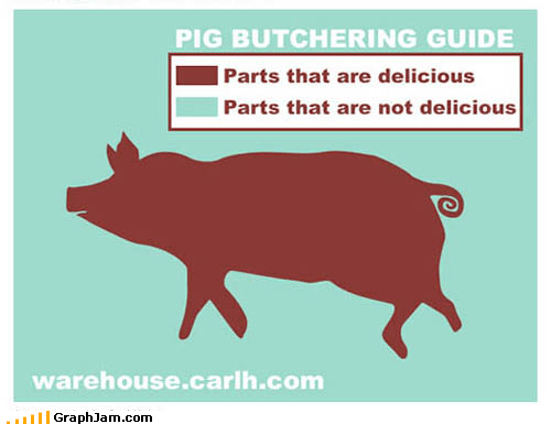 bacon delicious green infographic meat pig vegetarians - 4253320192