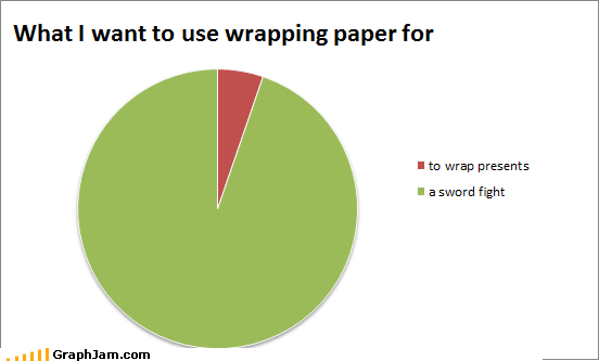 boxing Pie Chart presents puns sword fighting wrapping paper