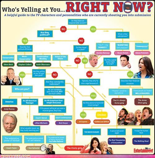 Chart graph infographic TV - 4263218176