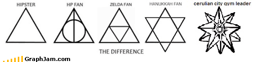 Harry Potter,hipsters,infographic,jews,Pokémon,triangle,zelda