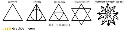 Harry Potter hipsters infographic Pokémon triangle zelda - 4263730688