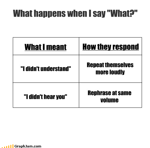 "What happens when I say ""What?"" What I meant How they respond ""I didn't understand"" Repeat themselves more loudly ""I didn't hear you"" Rephrase at same volume"