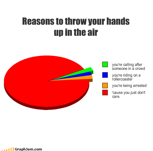 air apathy arrested hands Pie Chart rollercoaster