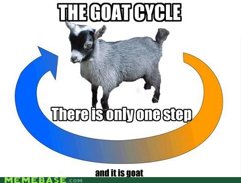 cycle goat goatism Memes one step philosophy - 4270394880