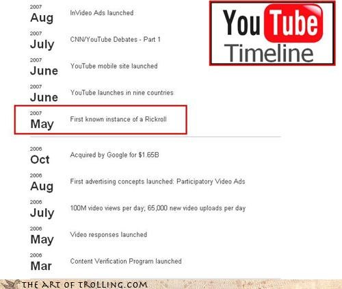 timeline youtube rick roll