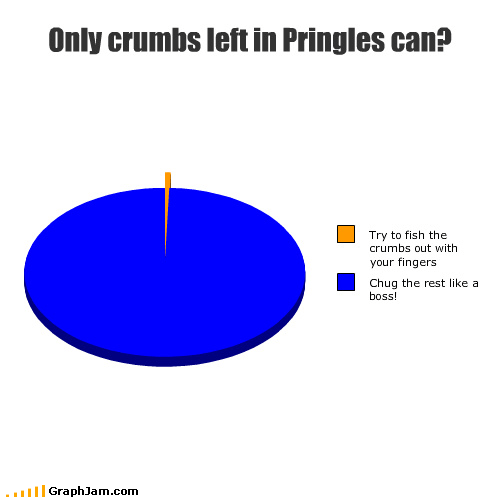chug crumbs Like a Boss once you pop Pie Chart pringles
