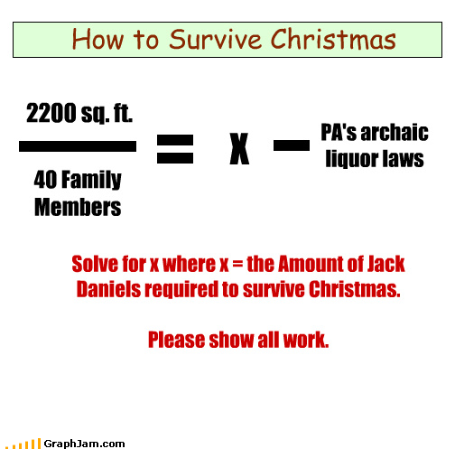 How to Survive Christmas 2200 sq. ft. 40 Family Members PA's archaic liquor laws X Solve for x where x = the Amount of Jack Daniels required to survive Christmas. Please show all work.