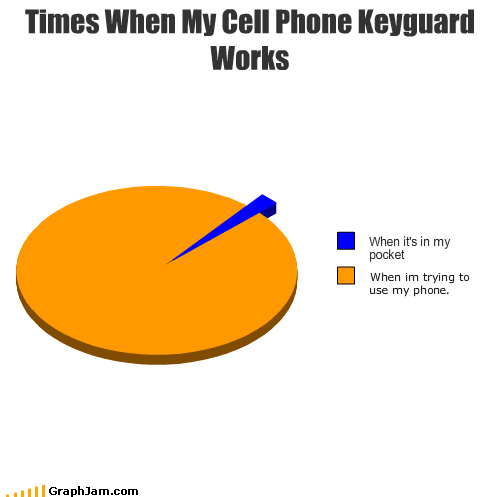Times When My Cell Phone Keyguard Works