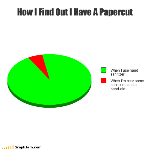 How I Find Out I Have A Papercut