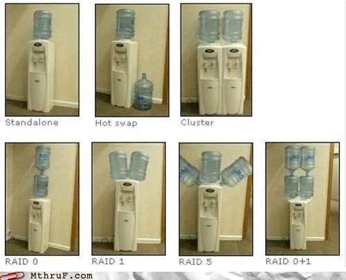 raid server water water cooler