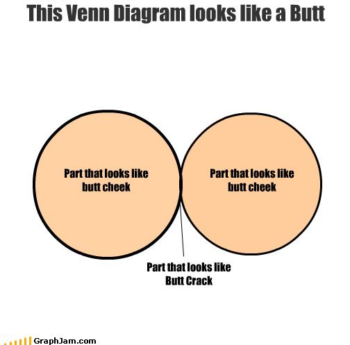 Part That Looks Like Butt Cheek Part That Looks Like Butt Cheek This
