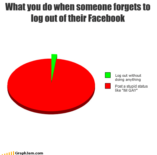 facebook identity theft mods are asleep Pie Chart status stupidity
