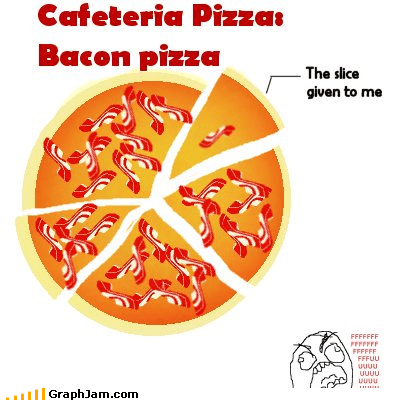 bacon,bring home the bacon,Pie Chart,pizza,rage face,slice