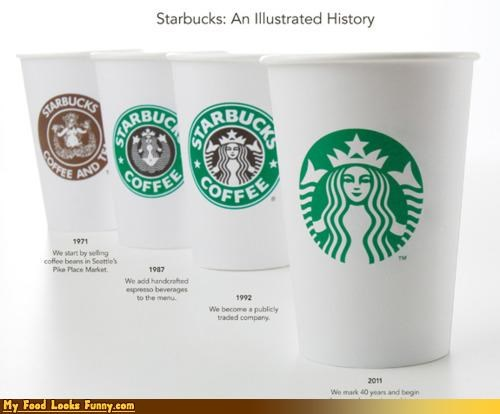 coffee,drink,logo,new,new logo,starbuck logo,Starbucks,starbucks coffee