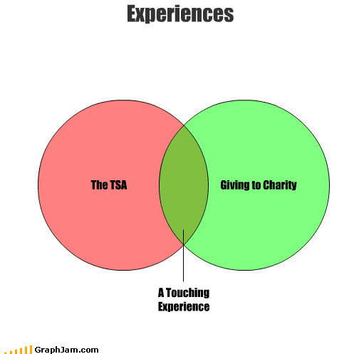 charity,five finger discount,money,touching,TSA,venn diagram