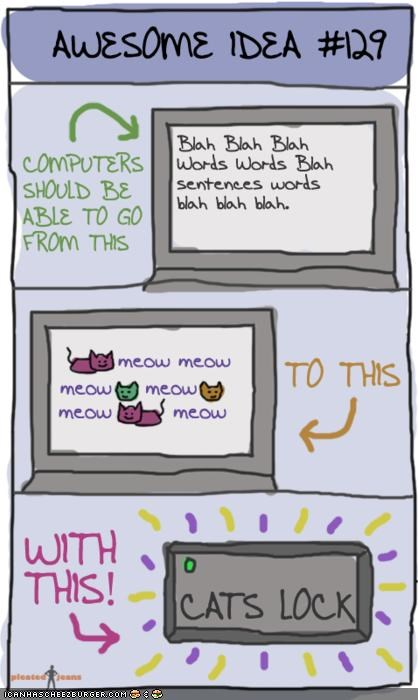 caps lock,comics,computer,idea,invention,meow,technology