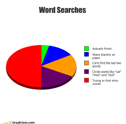 dirty words hidden messages Pie Chart see also word search - 4333716480