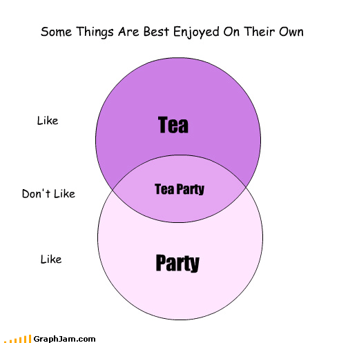 fun Party separation tea tea party terrible venn diagram