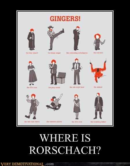 WHERE IS RORSCHACH?