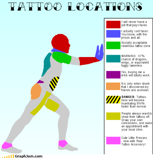acceptable hips infographic tattoo zones - 4356279808