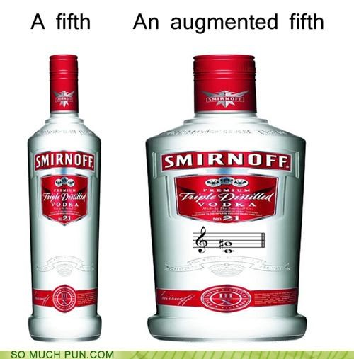 alcohol augmented fifth fifth literalism measurement Music music theory notation theory - 4360217344