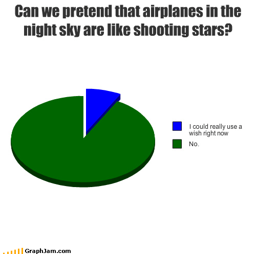 Can we pretend that airplanes in the night sky are like shooting stars?