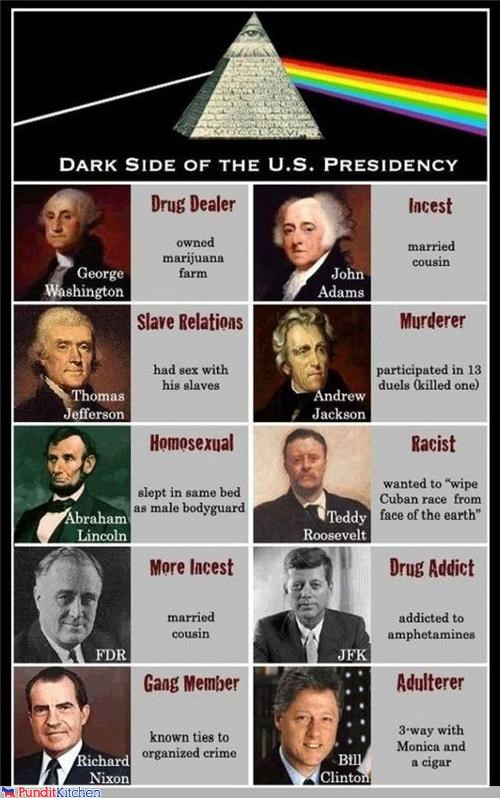 abraham lincoln adultery Andrew Jackson bill clinton drugs franklin delano roosevelt gay george washington incest john adams john-f-kennedy murder presidents racism Richard Nixon slaves Theodore Roosevelt thomas jefferson us