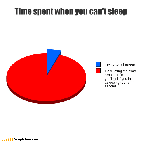 counting,minutes,Pie Chart,rent,seasons of love,sleep